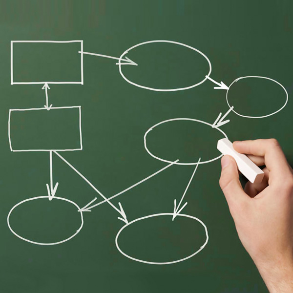 Algoritmos y Complejidad